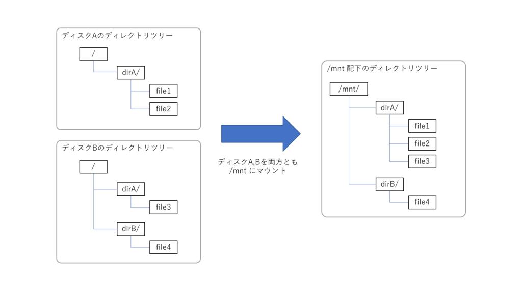 f:id:chanmoro999:20180801123600p:plain