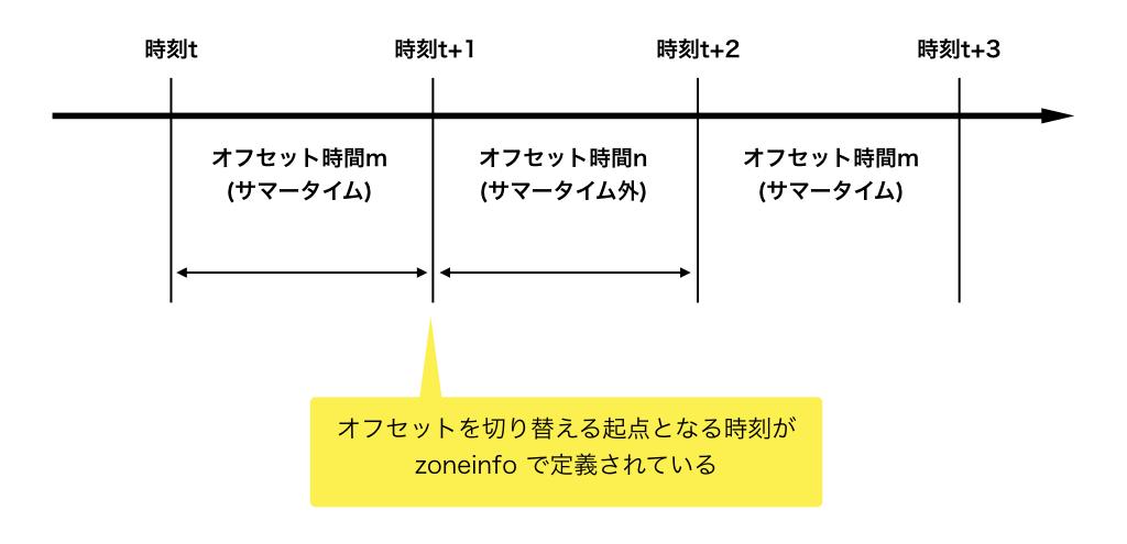 f:id:chanmoro999:20180819125039p:plain