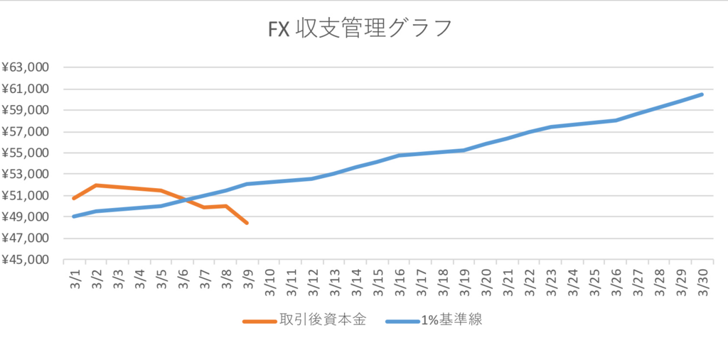 f:id:chanosuke0412:20180312192919p:plain