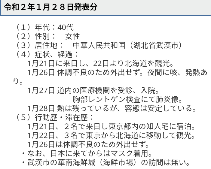 f:id:chaonyanko2:20200504164217p:plain