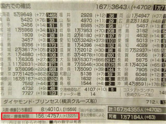 f:id:chaonyanko2:20210920120421j:plain