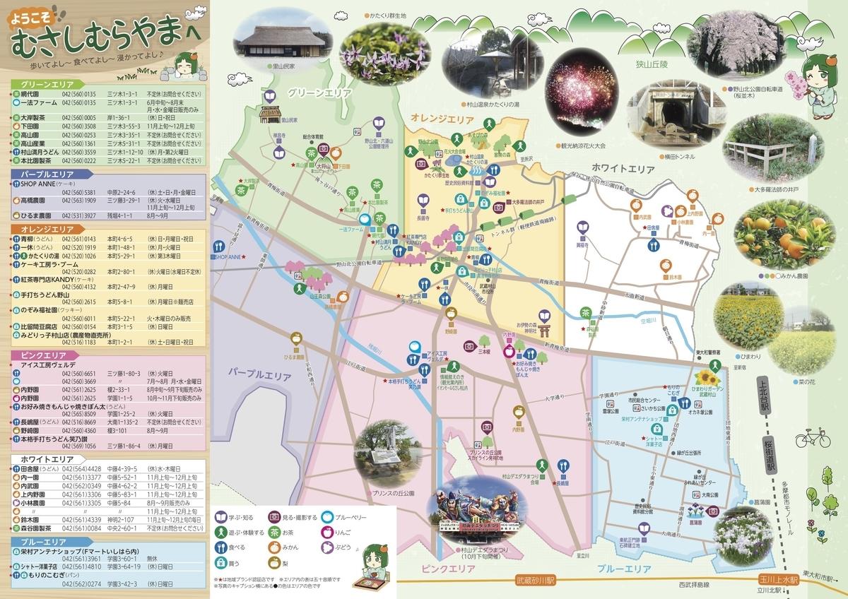 武蔵村山ひまわりイベント