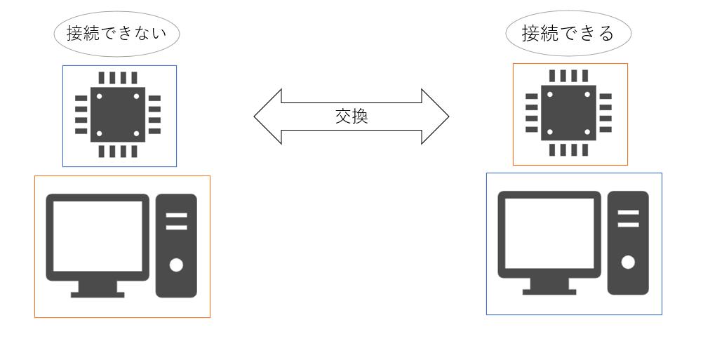 f:id:chasukiman:20210920142820p:plain