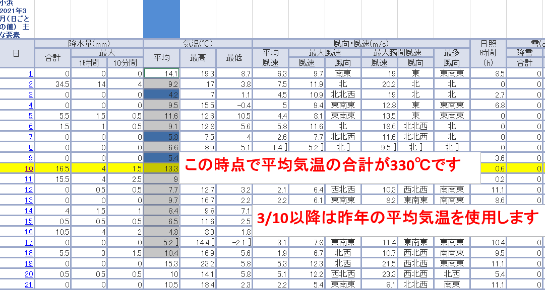 f:id:chatesen:20210310171725p:plain