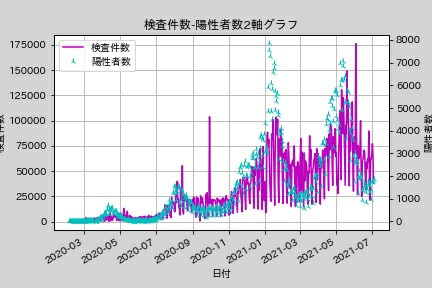 f:id:chayarokurokuro:20210719173821j:plain