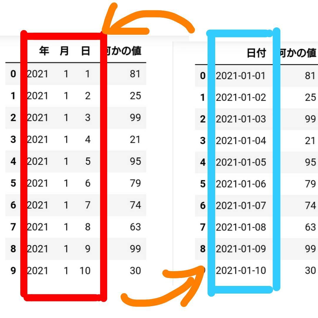 f:id:chayarokurokuro:20210728065154j:plain