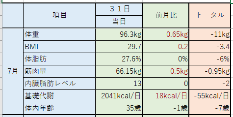 f:id:chayu046:20210801000249p:plain