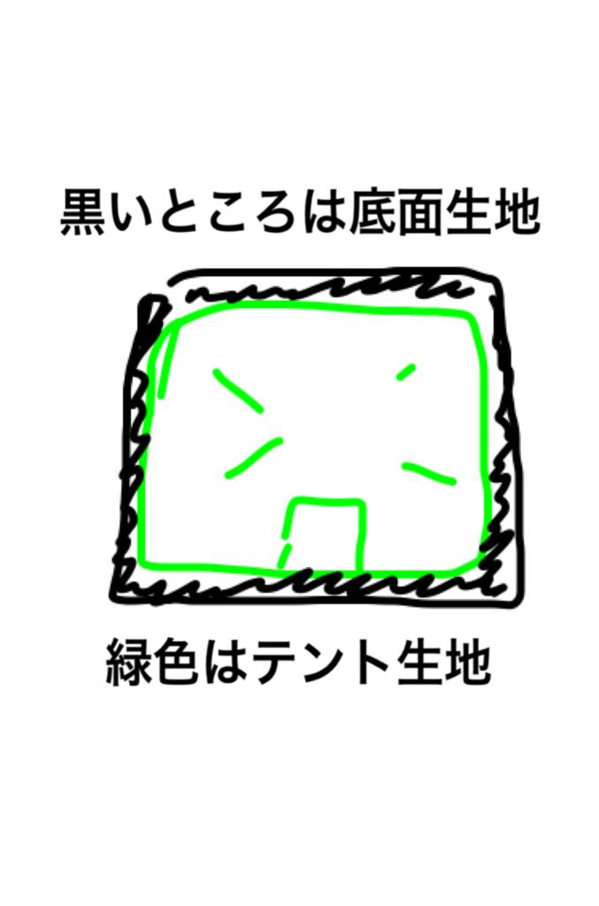 f:id:chebi:20150928104213p:plain