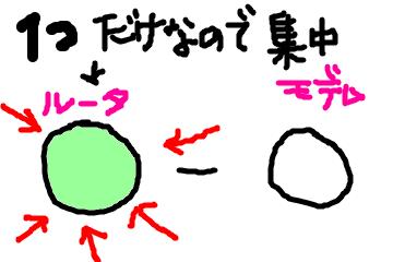f:id:chebi:20200224220509p:plain