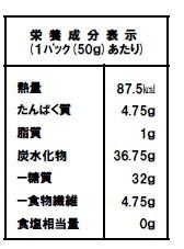 菊芋の栄養成分表示