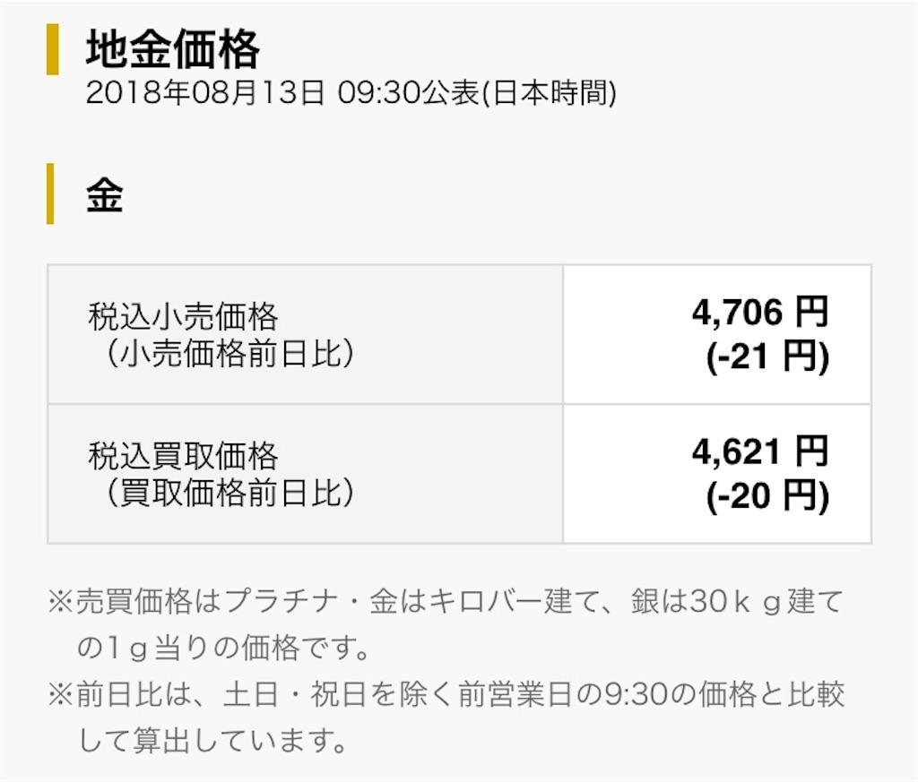 海外旅行のついでに金を買ってきて金を買ってきて、日本で売る