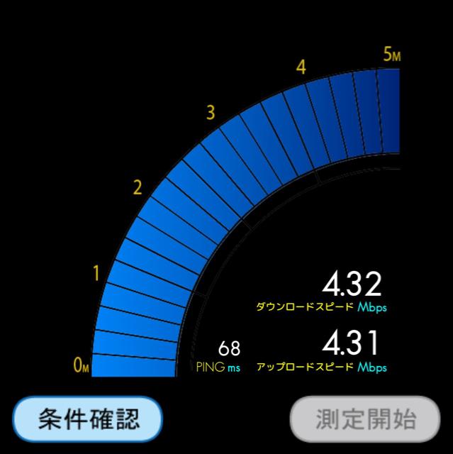XperiaZ3,ぷらら無制限,AtermMR03LN,iPhone6,ぷららモバイルLTE,ぷらら