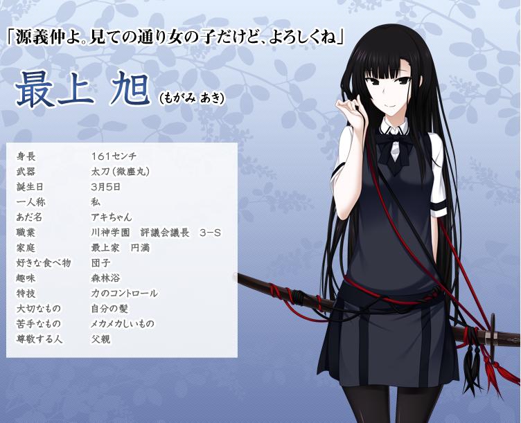 f:id:chemi_mizuki:20150722123332p:plain