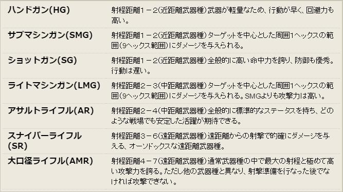 f:id:chemi_mizuki:20150805111033p:plain