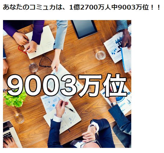 f:id:chemi_mizuki:20151005153127p:plain