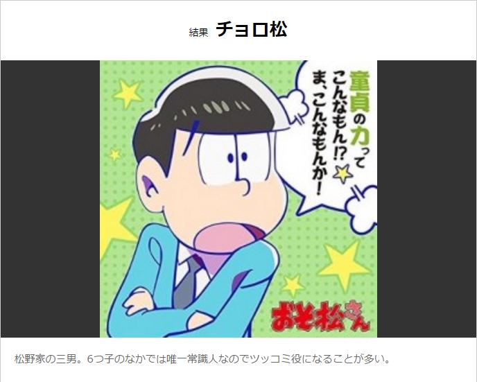 f:id:chemi_mizuki:20151107080951p:plain