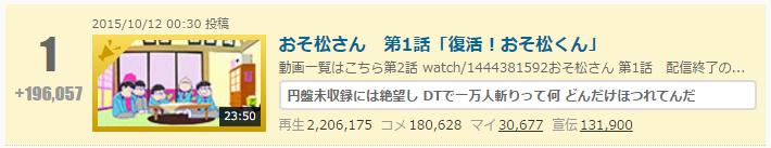 f:id:chemi_mizuki:20151107090753p:plain