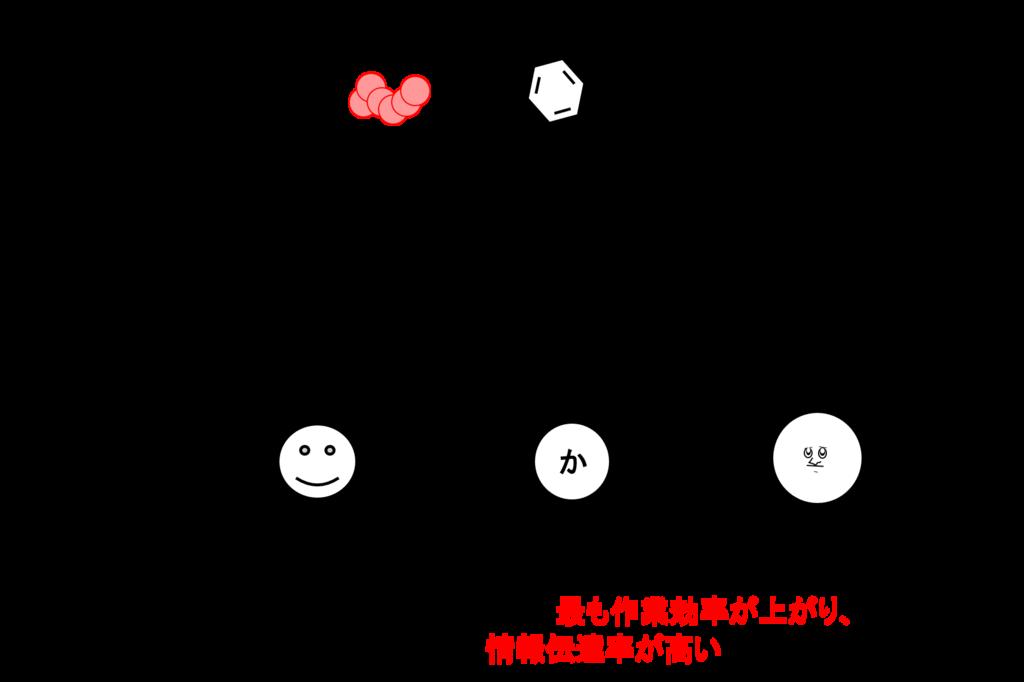 f:id:chemist7bachelor:20161128120315p:plain