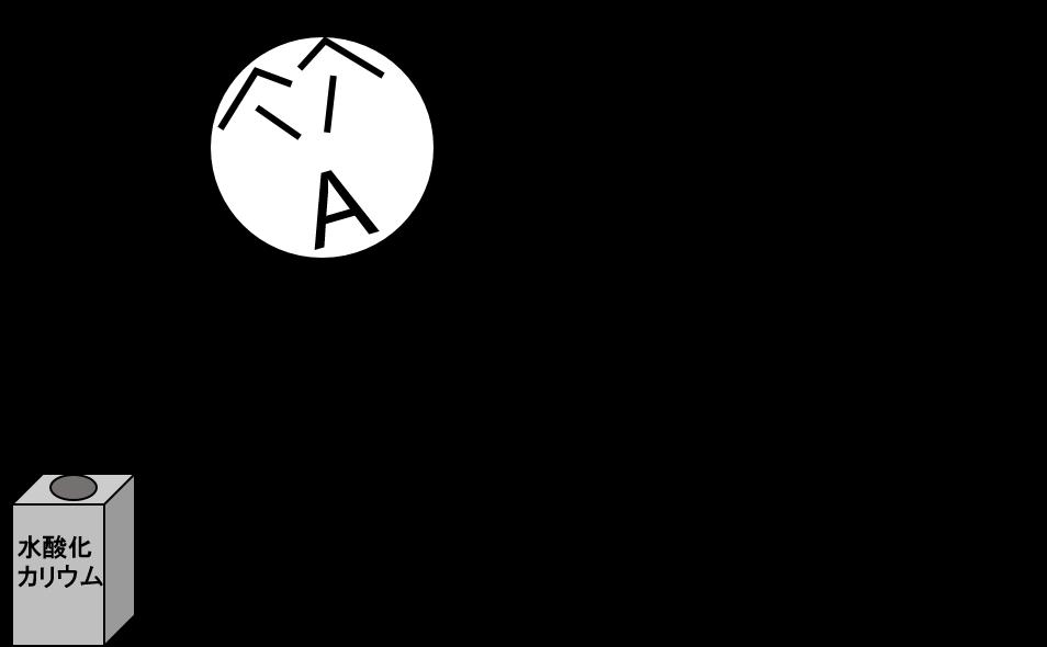 f:id:chemist7bachelor:20161230184635p:plain