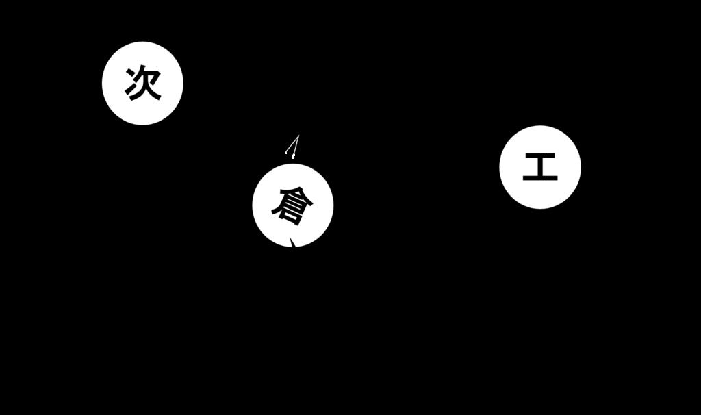 f:id:chemist7bachelor:20161230190309p:plain