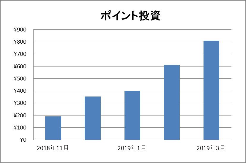 f:id:chemizuki:20190406172105p:plain