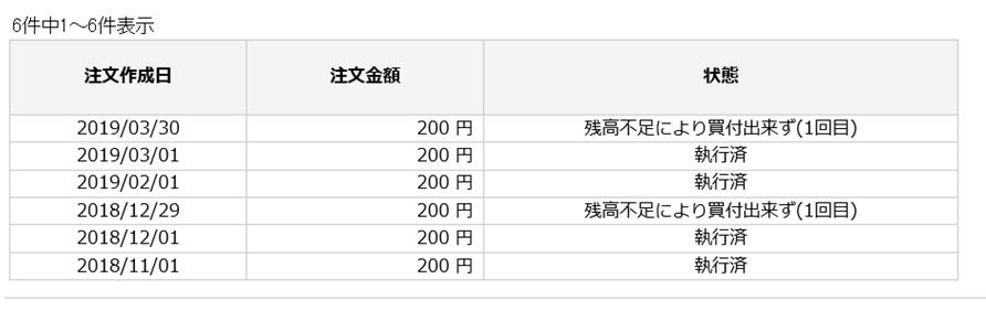 f:id:chemizuki:20190406172443p:plain