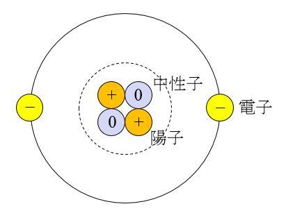 原子の構造ってどうなってるの? - 世界は化学でできている!?