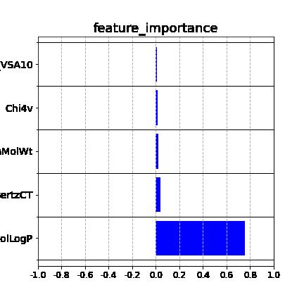 f:id:chemoinfo-ottantacinque:20201213211049p:plain