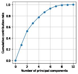 f:id:chemoinfo-ottantacinque:20210208212828p:plain