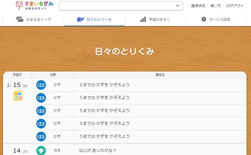 f:id:cherrypie-saitama:20190315215027p:plain