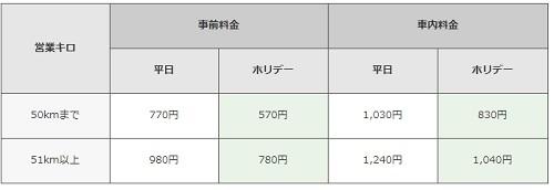 f:id:cherrypie-saitama:20190409142346j:plain