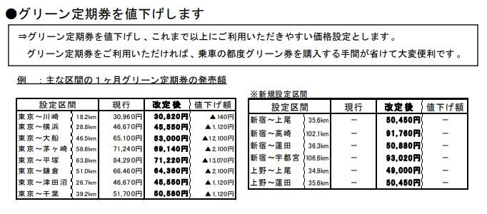 f:id:cherrypie-saitama:20190409143459j:plain