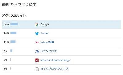 f:id:cherrypie-saitama:20190501133522j:plain