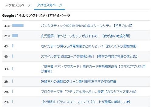 f:id:cherrypie-saitama:20190501133917j:plain
