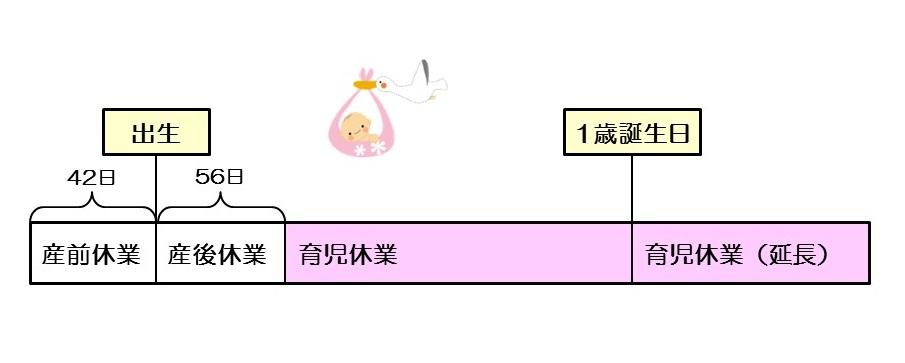f:id:cherrypie-saitama:20190618063857j:plain