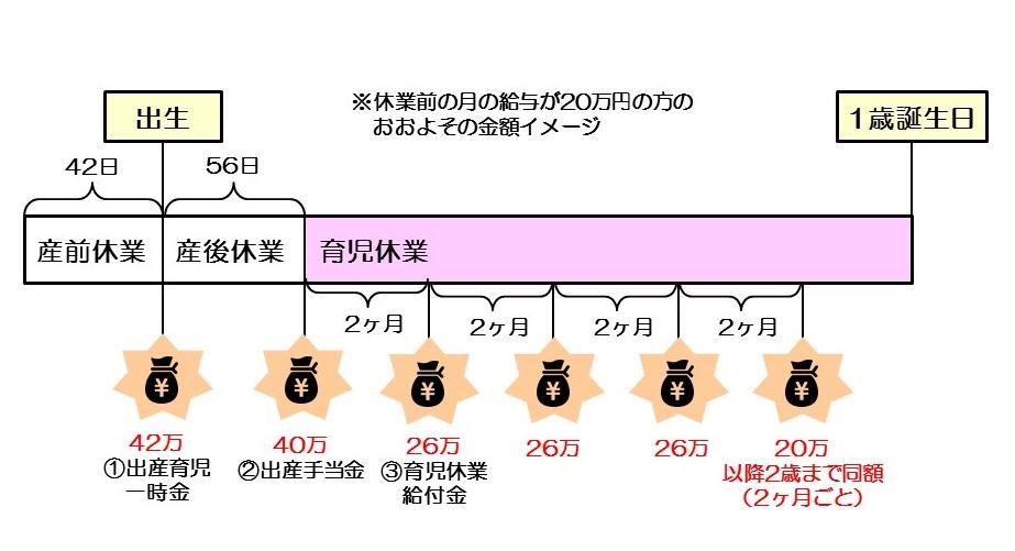 f:id:cherrypie-saitama:20190618064113j:plain