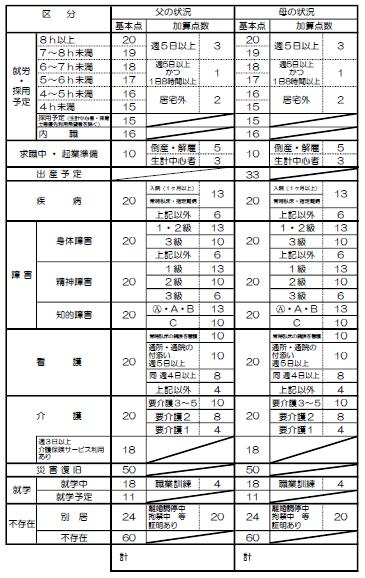 f:id:cherrypie-saitama:20190708124003p:plain