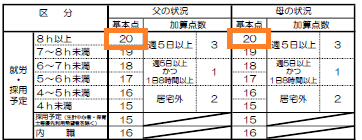 f:id:cherrypie-saitama:20190708124225p:plain