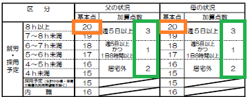 f:id:cherrypie-saitama:20190708124402p:plain