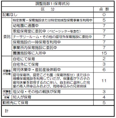 f:id:cherrypie-saitama:20190708124755p:plain