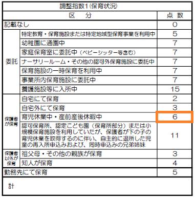 f:id:cherrypie-saitama:20190708124836p:plain