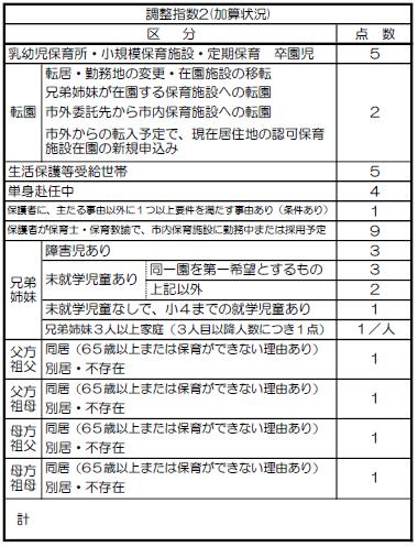 f:id:cherrypie-saitama:20190708124855p:plain