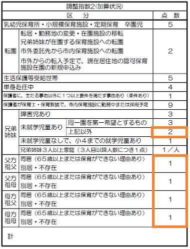 f:id:cherrypie-saitama:20190708125028p:plain
