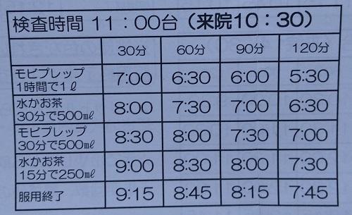 f:id:cherrypie-saitama:20200912225736j:plain
