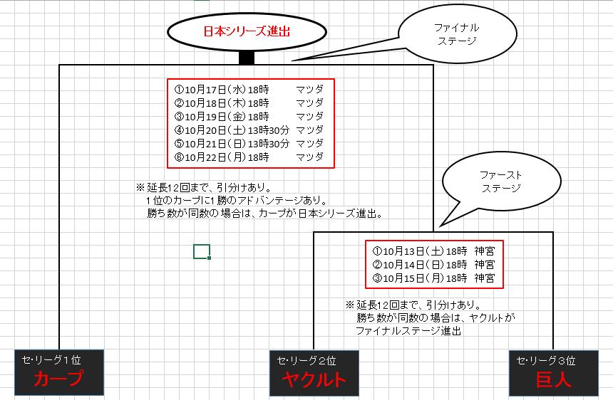 f:id:chi-ni:20181009212352p:plain