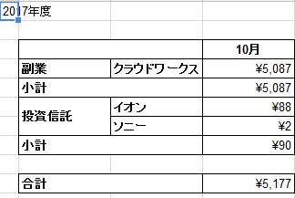 f:id:chi-shi-95:20171102162153p:plain