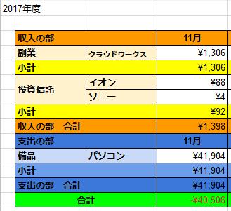 f:id:chi-shi-95:20171201131348p:plain