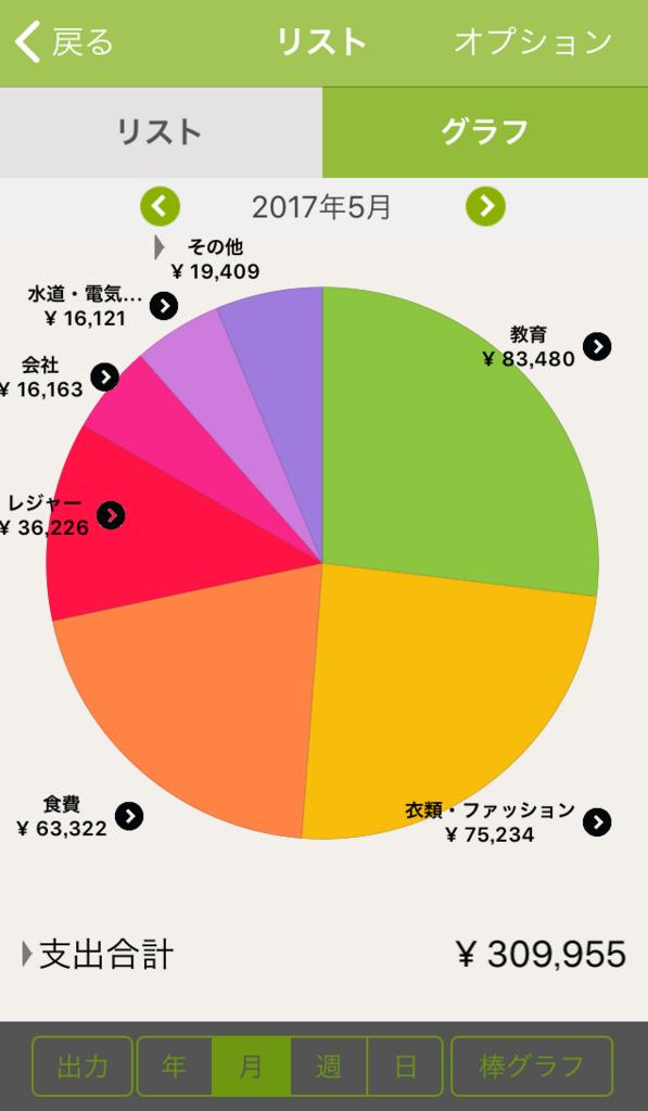 f:id:chi-shi-95:20180330170321p:plain