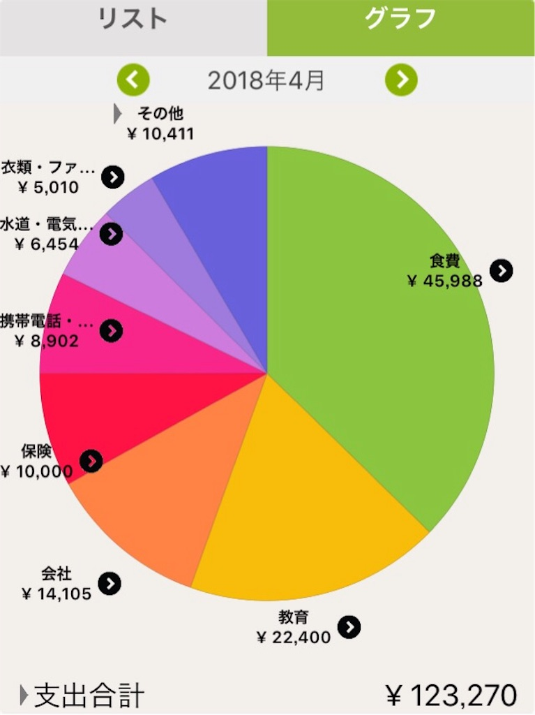 f:id:chi-shi-95:20180501175940j:image