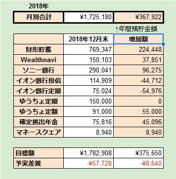 f:id:chi-shi-95:20190208152808p:plain